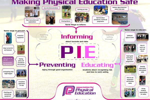 Making pe education safe