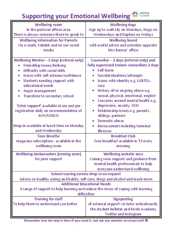 Wellbeing poster