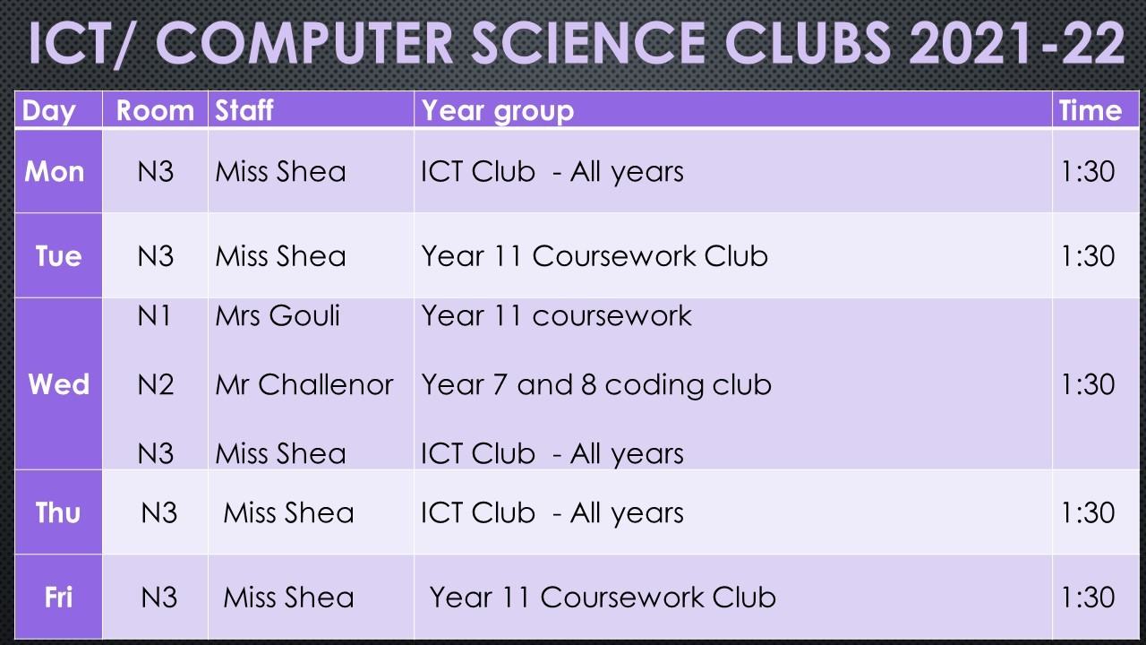 Ict computer science term 1 2021
